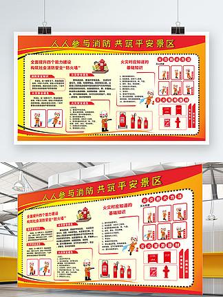 酒店、景区消防安全员工宣传栏展板
