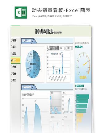 动态销量看板Excel图表