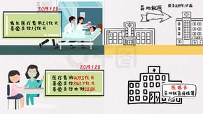 医疗保障卡通MG动画AE模板