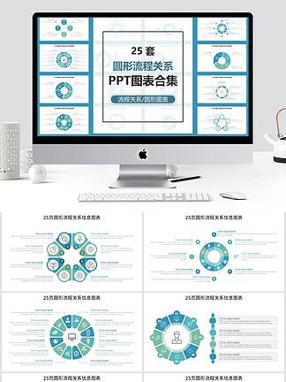 圓形流程關系清新風格信息<i>PPT</i><i>圖</i><i>表</i>