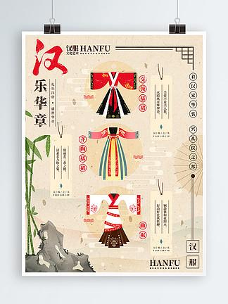 漢服中國漢唐傳統文化禮儀手繪插畫海報