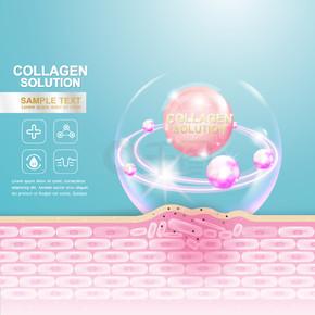 护肤化妆品的胶原蛋白和血清维生素背景产品矢量概念美容技术