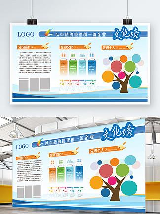 企业文化展板文化墙
