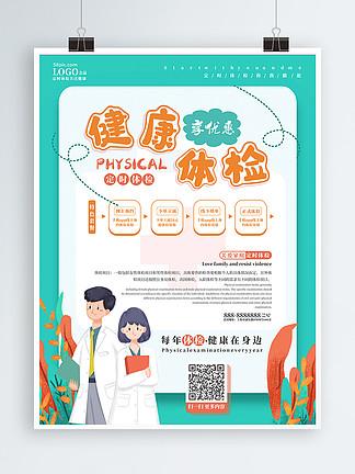 医疗体检套餐促销海报